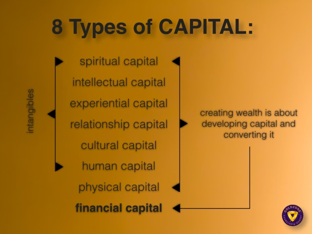 8 Types of Capital